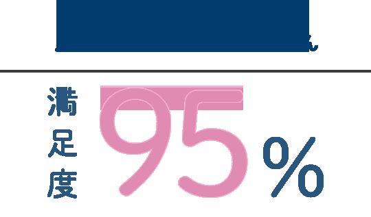 遺品整理は単なる 片づけではございません 満足度95%
